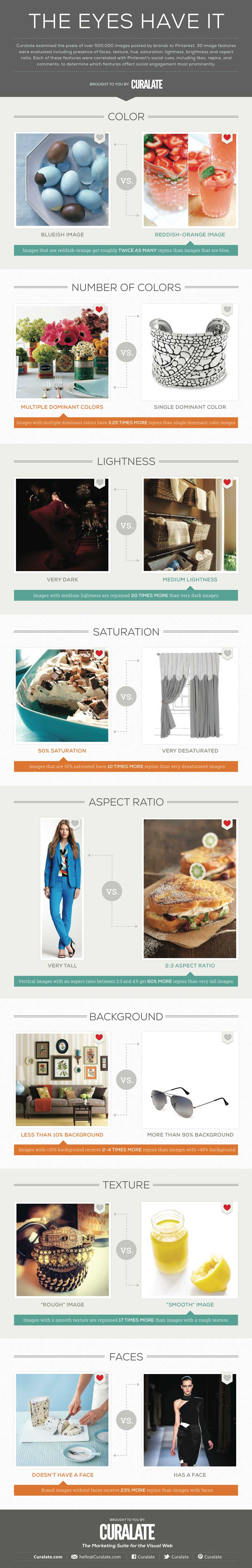 The-Eyes-Have-It-Pinterest-Infographic2